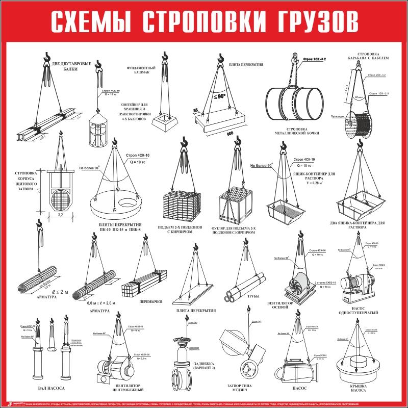 Схема строповки стр07 в Москве