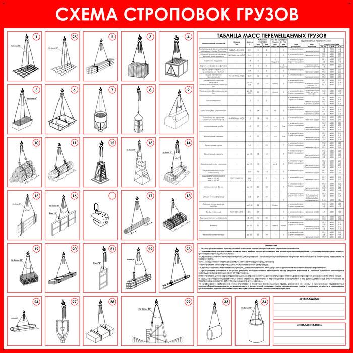 Схема строповки стр20 в Москве